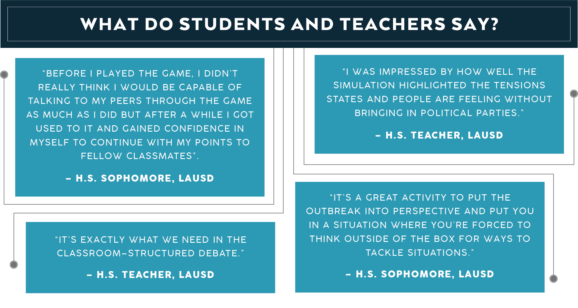 What do students and teacher say about iThrive Sim: Lives in Balance?