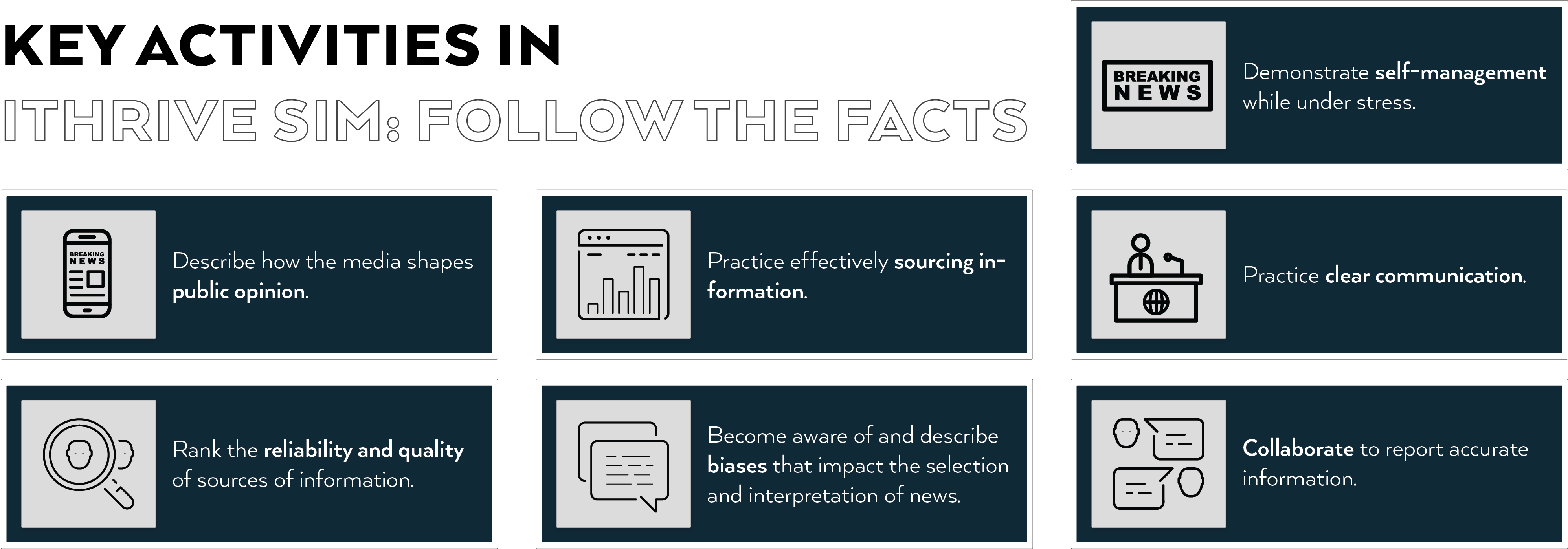 Media Literacy and Civics Education - iThrive Sim: Follow the Facts