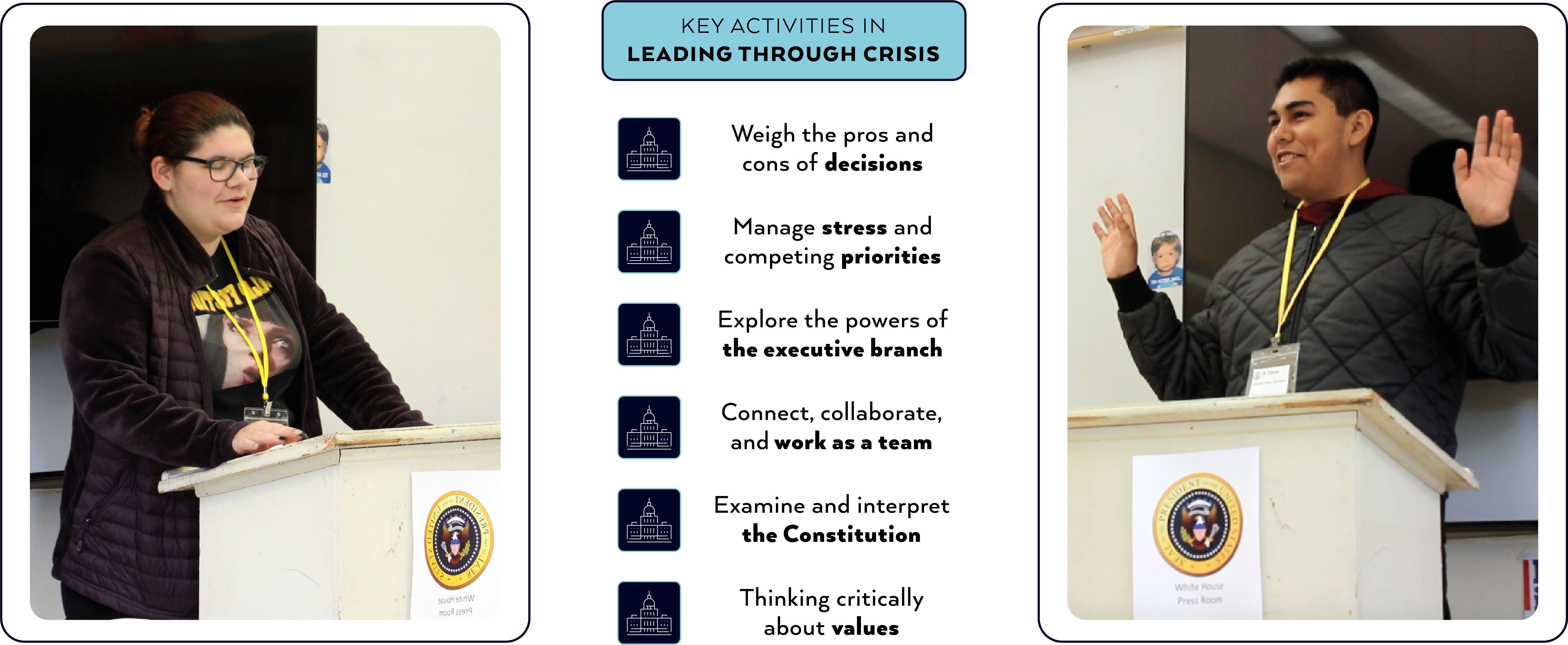Key Activities in iThrive Sim: Leading Through Crisis
